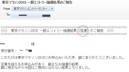 東京マラソン2018年 抽選結果